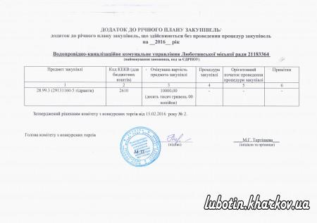 Додаток до річного плану закупівель ВККУ Люботинської міської ради 21183364
