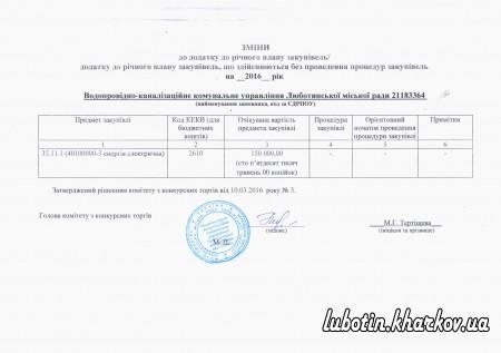 Зміни до додатку до річного плану закупівель Водопровідно - каналізаційне комунальне управління Люботинської міської ради 21183364