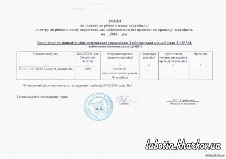 Зміни до річного плану закупівель на 2016 р. ВККУ 21183364